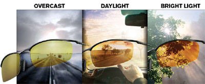 DriveWear lenses are specifically designed to adjust for the varying light conditions when you drive