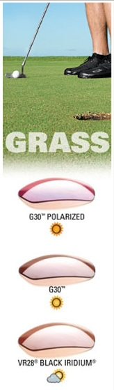 grass golf lenses